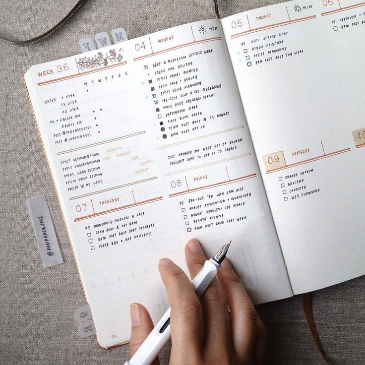 """3,615 Likes, 33 Comments - Lavennz Ooi (@penpapersoul) on Instagram: """"[Bullet Journal] . This week's compact dailies, overview and tracker. You can see the before the…"""""""