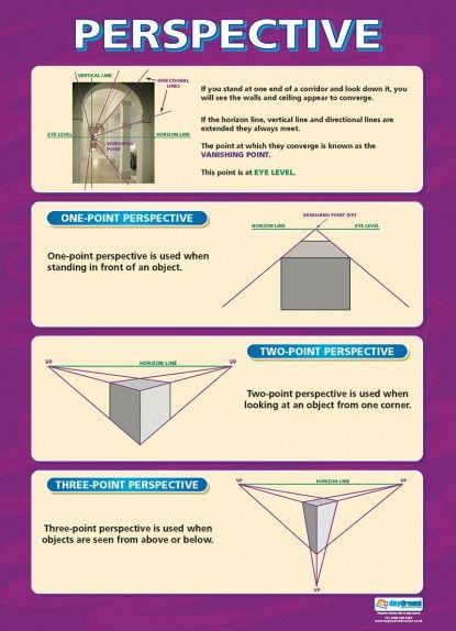 Perspective | Art & Design Educational School Posters