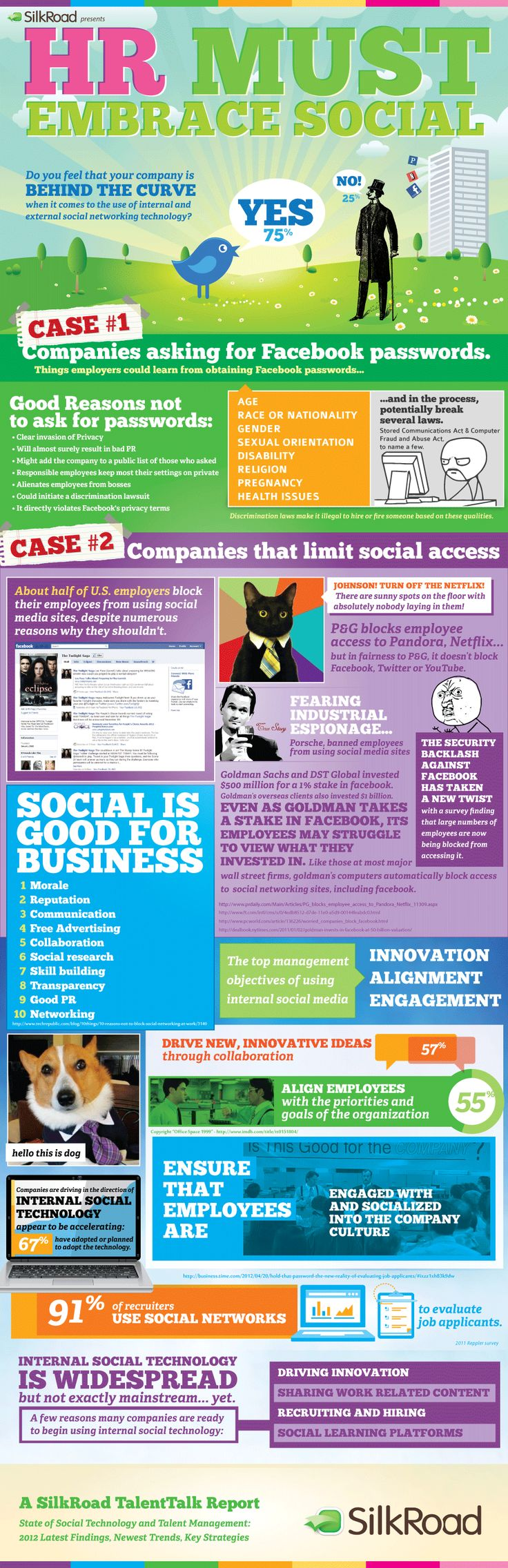 Why HR Needs to Address #SocialMedia #Infographic