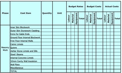 house building costs table 2 house finance in 2018 pinterest