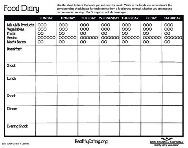 15 best Food journal images on Pinterest Fitness journal, Food - weight loss chart template