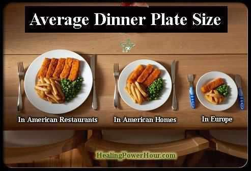 Comparison of the sizes of dinner plates. I use the european one and the american underneath as a charger. :)