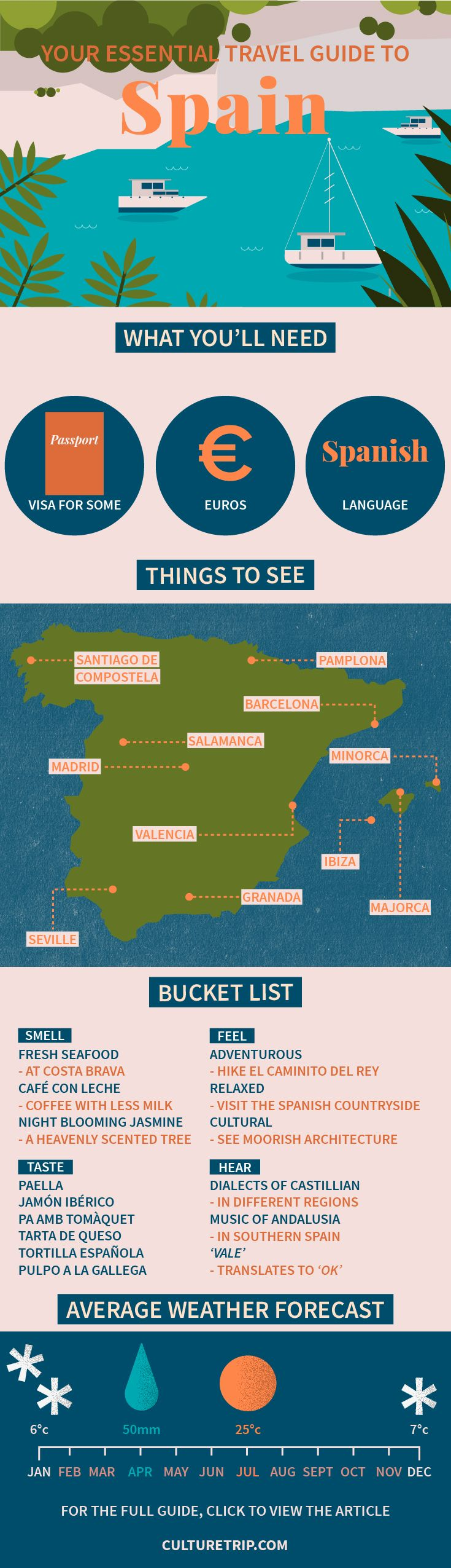 Your Essential Travel Guide to Spain (Infographic)| Spain, Madrid, weekend break, Europe, bucket list, wanderlust, adventure, challenge, coffee, bar, food, must try, Summer, Beach