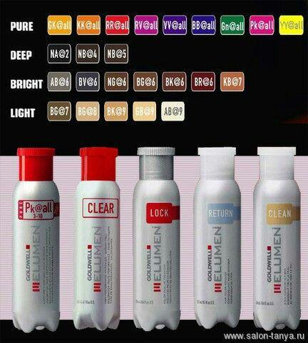 Goldwell Elumen Hair Color Chart
