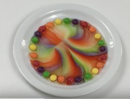 Esperimento con caramelle colorate