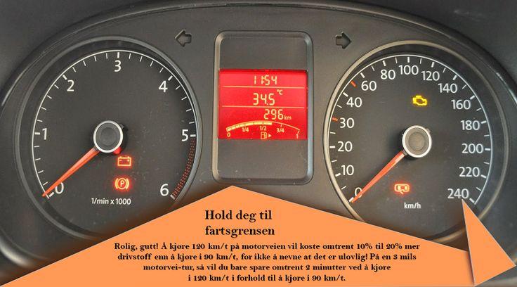 Ro ned tempoet! De fleste bilene er mest kostnadseffektive mellom 60-80 km/t, så forsøk å ikke kjøre for mye over eller under disse hastighetene hvis det er mulig. Å kjøre over 80-90 km/t på motorveien reduserer drivstofføkonomien betraktelig, så hold bly-foten i sjakk.. #dekkene