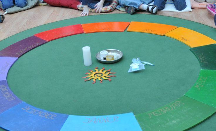 Il rito del compleanno nella scuola Montessori con il cerchio dell'anno. I presupposti di base per questo rituale rendono necessaria una collaborazione assolutamente affidabile tra scuola e genitori i quali, insieme al loro bambino, preparano un libro del compleanno. Dentro…