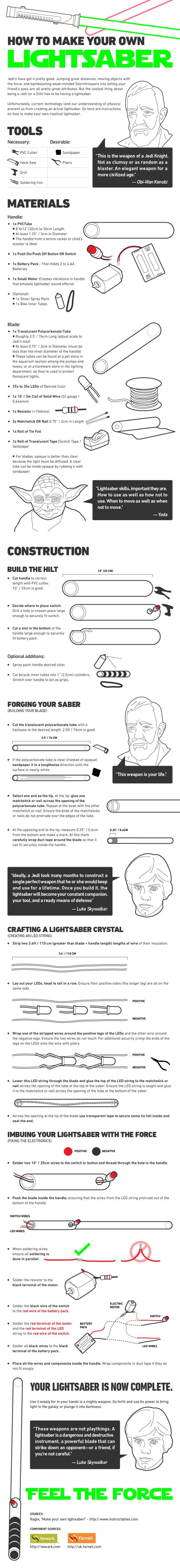 Instructions de montage d'un sabre-laser #starwars
