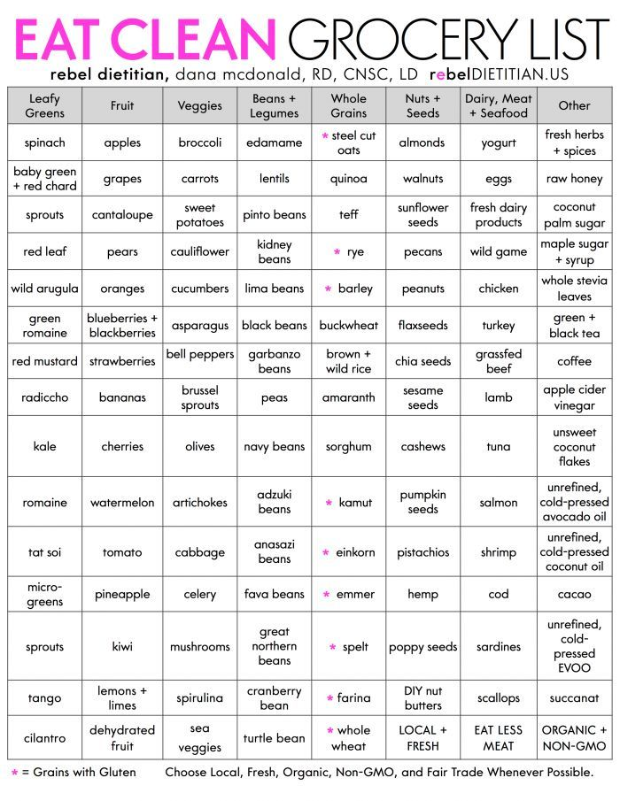 Best 25+ Healthy grocery lists ideas on Pinterest Healthy eating - grocery list sample