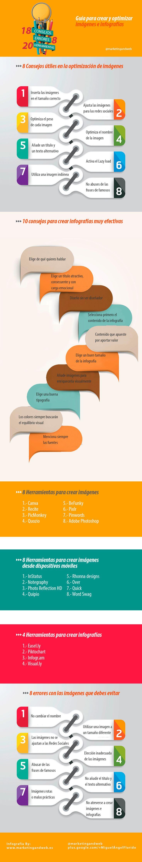 Guía para crear imágenes con frases  e infografías impactantes via @marketingandweb