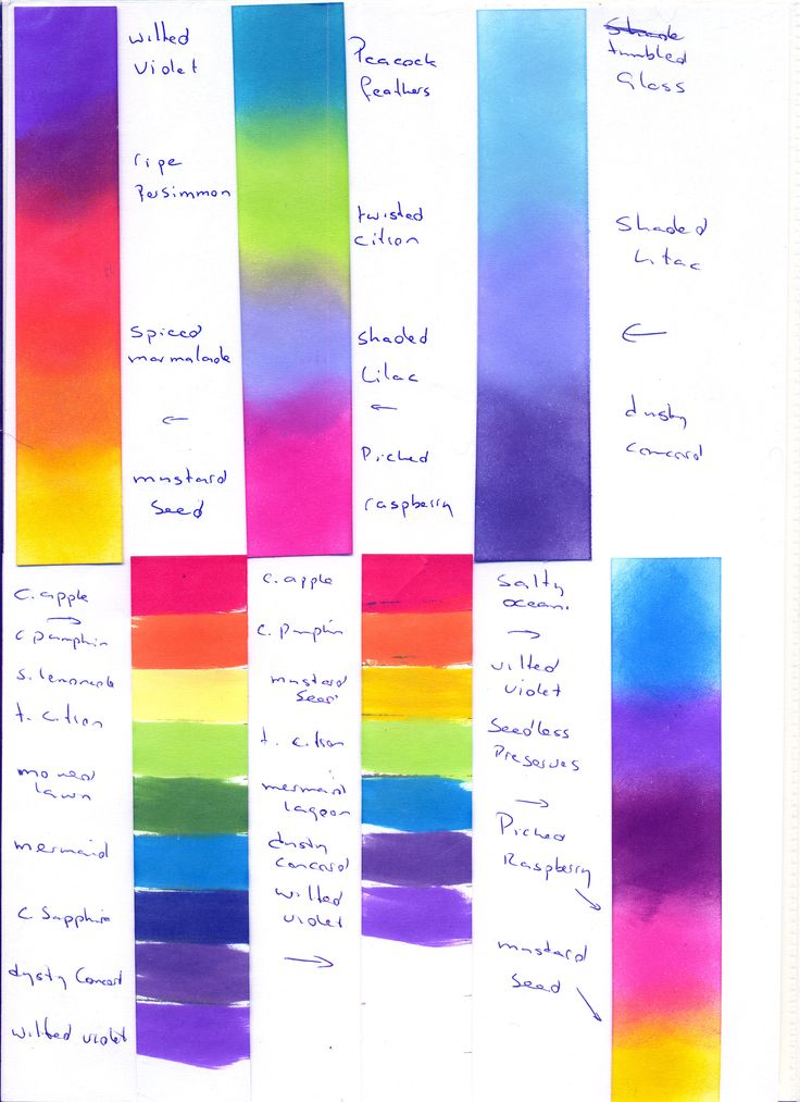 Distress inks recipes #6 for blended backgrounds and rainbows