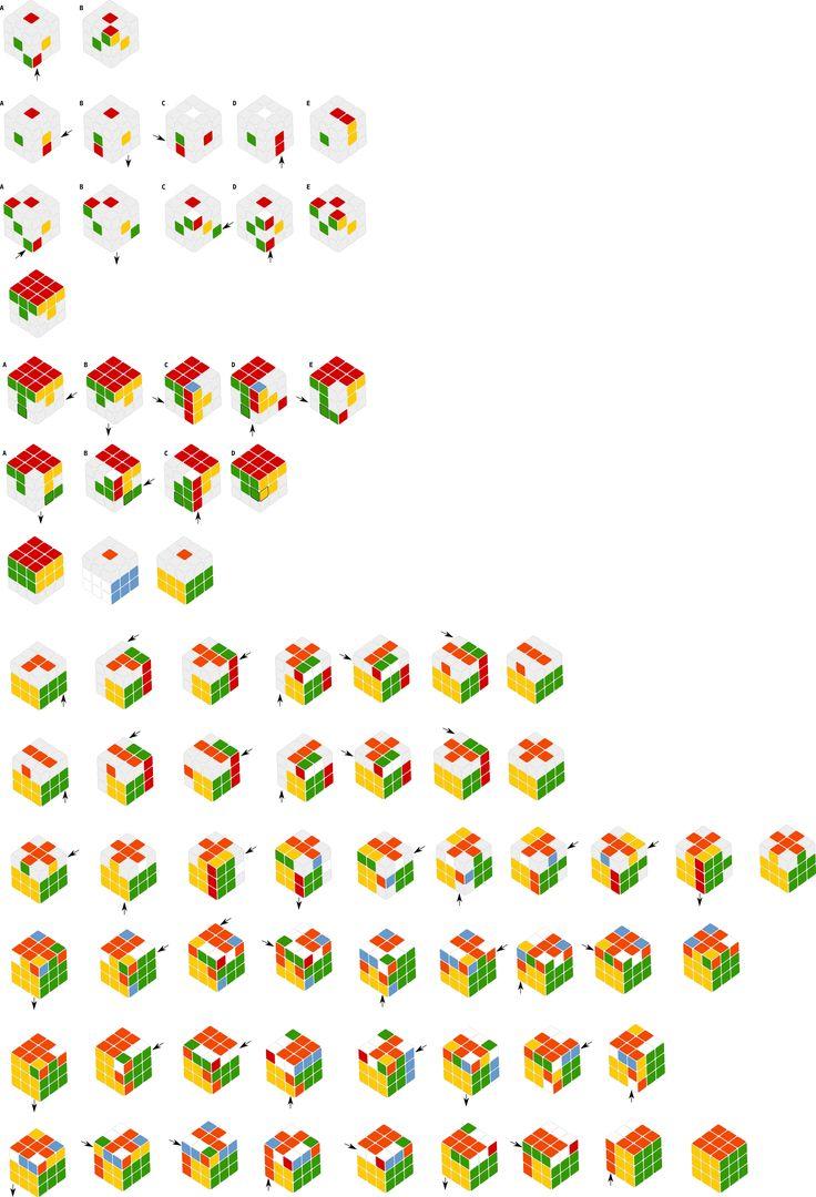 rubiks cube solution