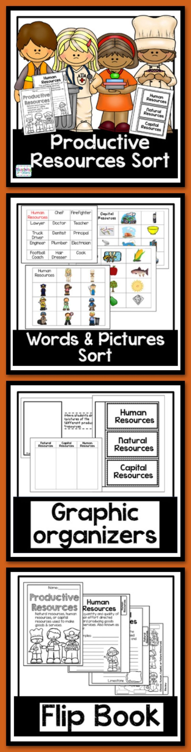 Economics: Productive Resources Sort will help assess students' knowledge of human resources, capital resources, and natural resources. Students will have the opportunity to sort by words or pictures the different types of productive resources. Students will also have a graphic organizer to collect the types of productive resources.