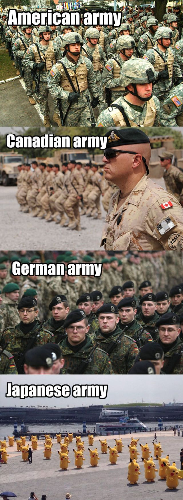 Armies from various nations