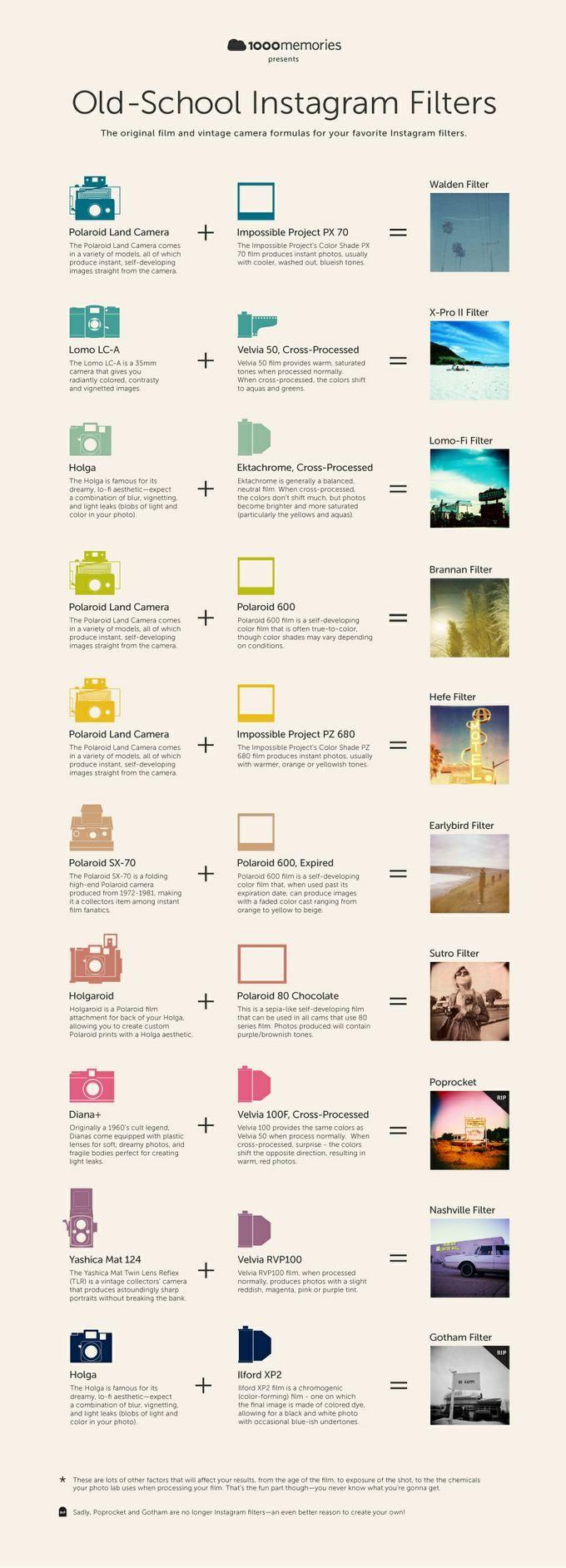 >>> Infografía: Las cámaras vintage y películas fotográficas para obtener los filtros de Instagram.