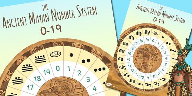 Ancient Mayan Number System Display Poster