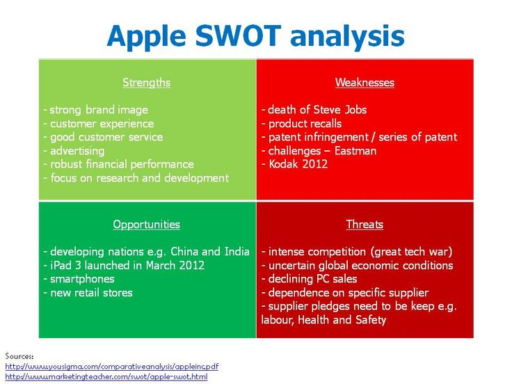 Run Apple Run! Swot analysis - business swot analysis