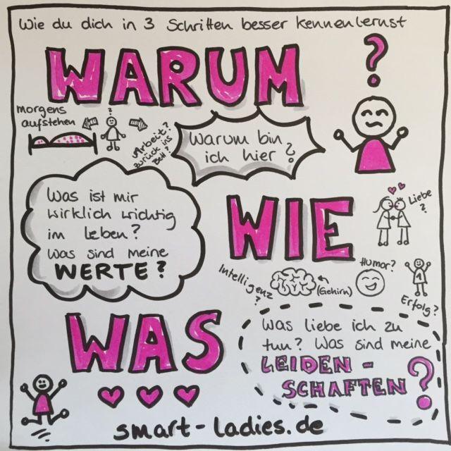 http://smart-ladies.de/sich-besser-kennenlernen
