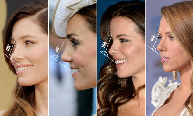 Jessica Biel, the Duchess of Cambridge, Kate Beckinsale and Scarlett Johansson all have 'perfect' noses according to the study.