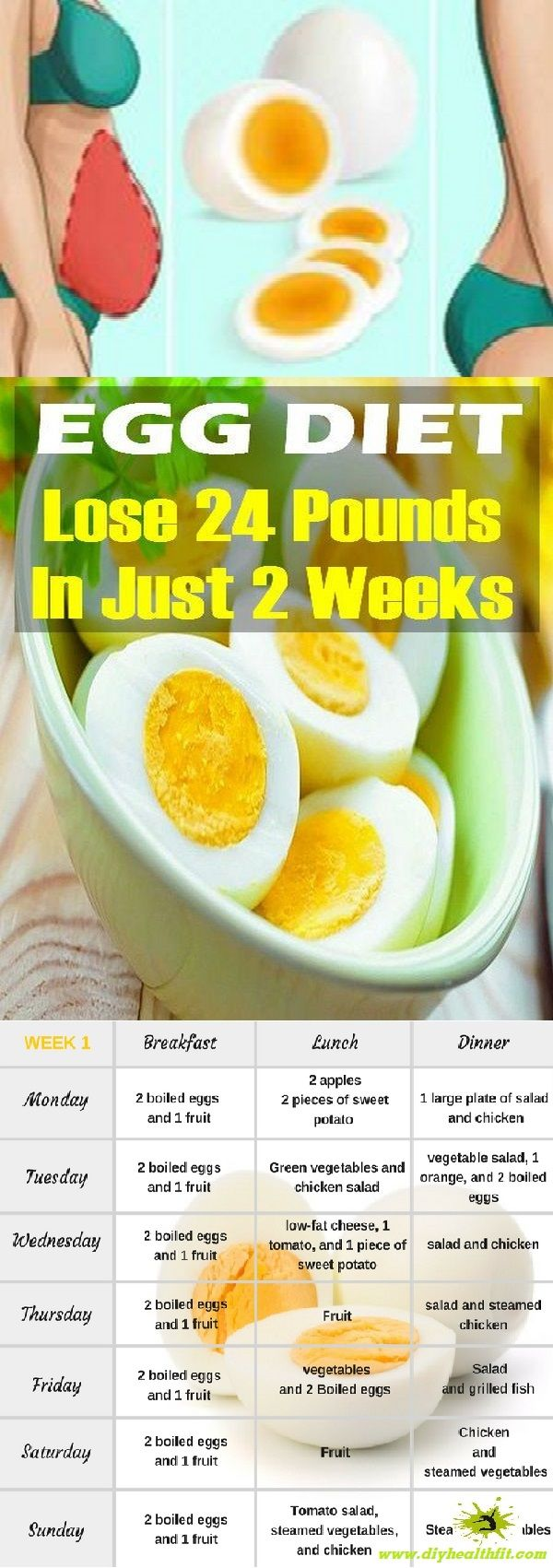 Absolutely, eggs represent a health food. They contain a lot of healthy nutrients and protein. Consuming eggs provides all the necessary healthy nutrients and vitamins for the human body. If you take up this weight lose diet and don't eat unhealthy food f http://healthyquickly.com/27-proven-tummy-tightening-foods/