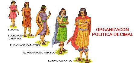 Resultado de imagen para organizacion politica de los incas
