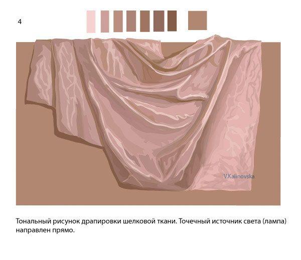 ЧАСТЬ 1. АЗЫ. Построение ткани на прямой и криволинейной плоскости. chen-la.com