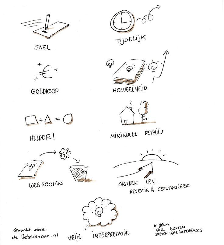 9 redenen om te schetsen - de Betekenaar.