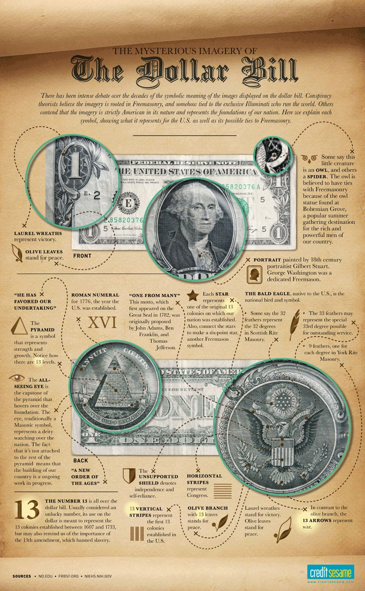 The Mysterious Imagery of The Dollar Bill by #Column_Five_Media for Credit Sesame #infographics