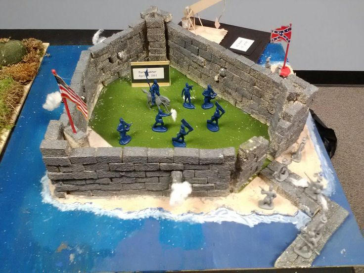 Historical Understanding: Student Activity  SS5H1: C. Identify major battles and campaigns: Fort Sumter, Gettysburg, the Atlanta Campaign, Sherman's March to the Sea, and Appomattox Court House. Students will learn about the battle at Fort Sumter and the important facts and effects of the war. They will then make a diorama of the Fort and the battle.