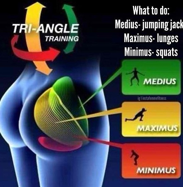 easy way to tone your butt!