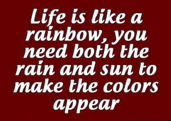 Rick Warren - The Purpose Driven Life  The-Purpose-Driven-Life-Quotes_128.gif (550×389)