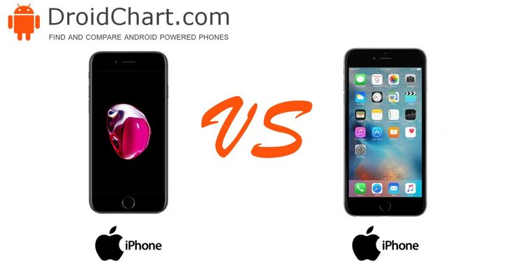 The side-by-side comparison of the Apple iPhone 7 and iPhone 6 smartphones. #smartphone #comparison #Apple #iPhone7 #iPhone6