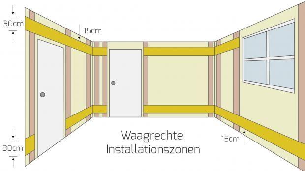 10 best images about leitungen verlegen on pinterest abs. Black Bedroom Furniture Sets. Home Design Ideas