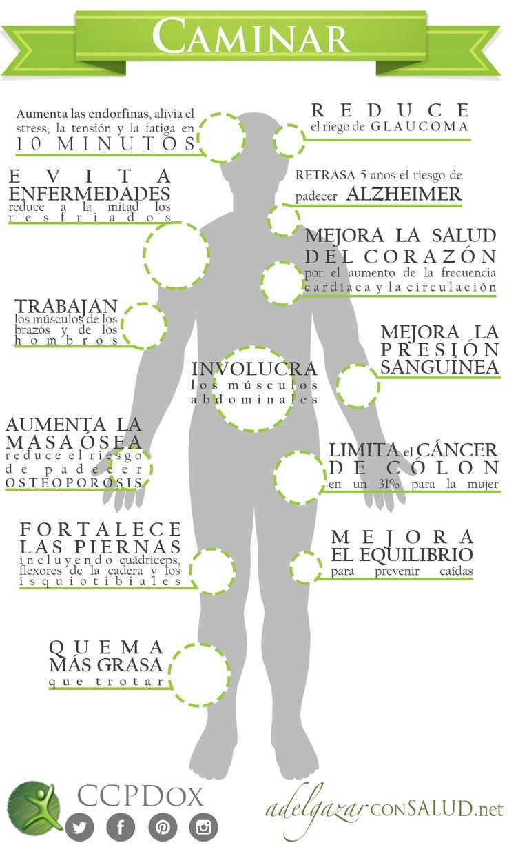 Beneficios de CAMINAR #deporte #saludable #estudiantes