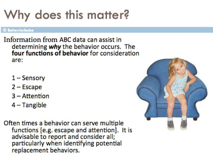Great 135 Best Behavior Analysis Images On Pinterest | Aba Autism, Asd And  Applied Behavior Analysis