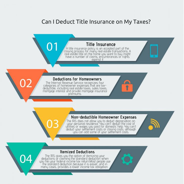 Can I Deduct Title Insurance on My Taxes? | Florida Title ...