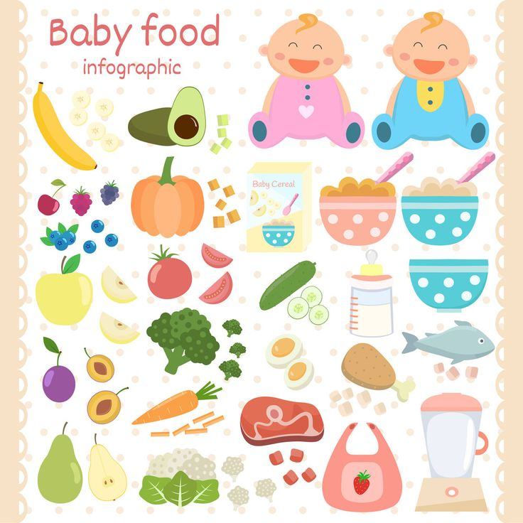 The Complete Guide to Starting Your Baby on Solid Foods — Kamo  If you're thinking about introducing your baby to solids, congratulations! You're taking the first step towards getting them ready for eating real food. Although this is an exciting time for you and baby, it's important for you to have realistic expectations. Here are some things you should keep in mind before feeding your baby his or her first solid meal.
