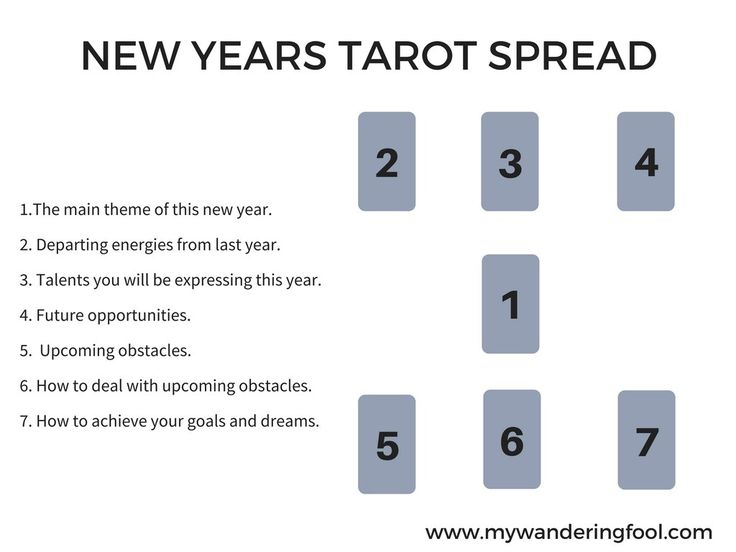 Numerology name number 3 picture 4