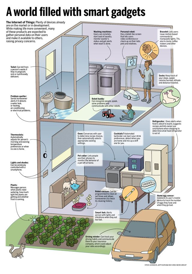 Internet of Things will transform life, but experts fear for privacy and personal data [The Future of the Internet: http://futuristicnews.com/tag/internet/ & http://futuristicshop.com/category/future_internet/]