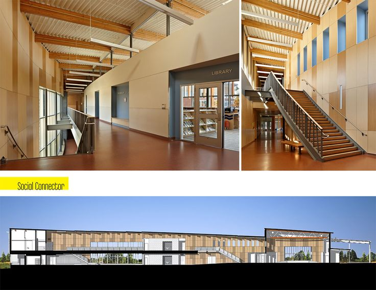 87 Interior Design Schools In La California 151 Best Schools Images On Pinterest