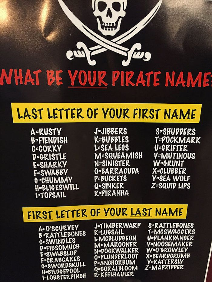 Pirate naming board from A Pirates Life Outdoor Pool Party at Kara's Party Ideas. See more at karaspartyideas.com!
