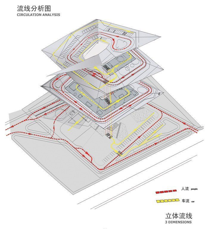 南京の自動車博物館/ 3Gatti建築スタジオ - 9