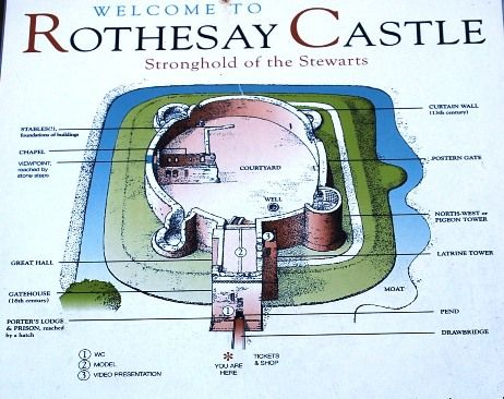 SCHEMATIC LAYOUT OF THE RUIN BEFORE RESTORATION (COURTESY OF HISTORIC SCOTLAND)