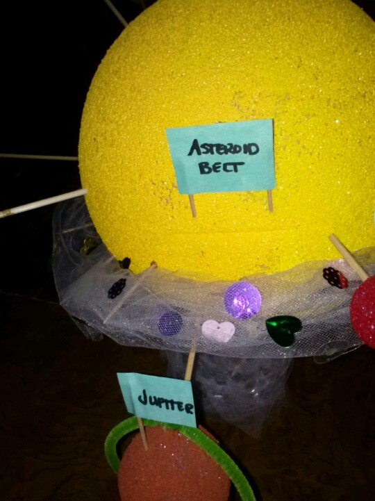 solar system with asteroid belt projects - photo #37