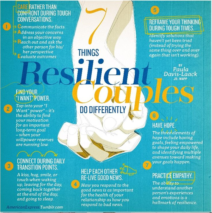 7 things Resilient Couples do!! Important in all relationships