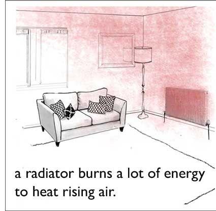 ukwarmfloor electric underfloor heating systems