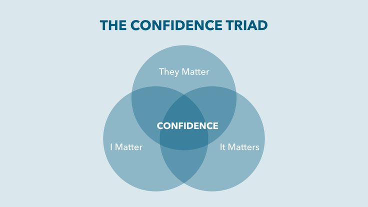 How to Develop Confidence as a Leader ||  Michael Hyatt