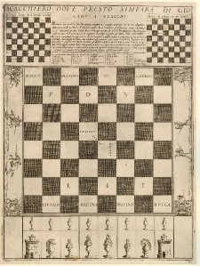 Chess board in the centre with the rules of chess along the top, the chess pieces along the bottom, and two strips with soldiers duelling along the sides.  1590s  Engraving
