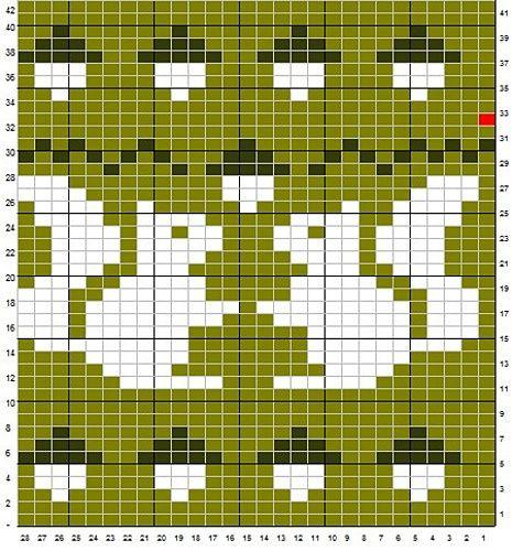knitting charts   Knitting - Charts & Graphs