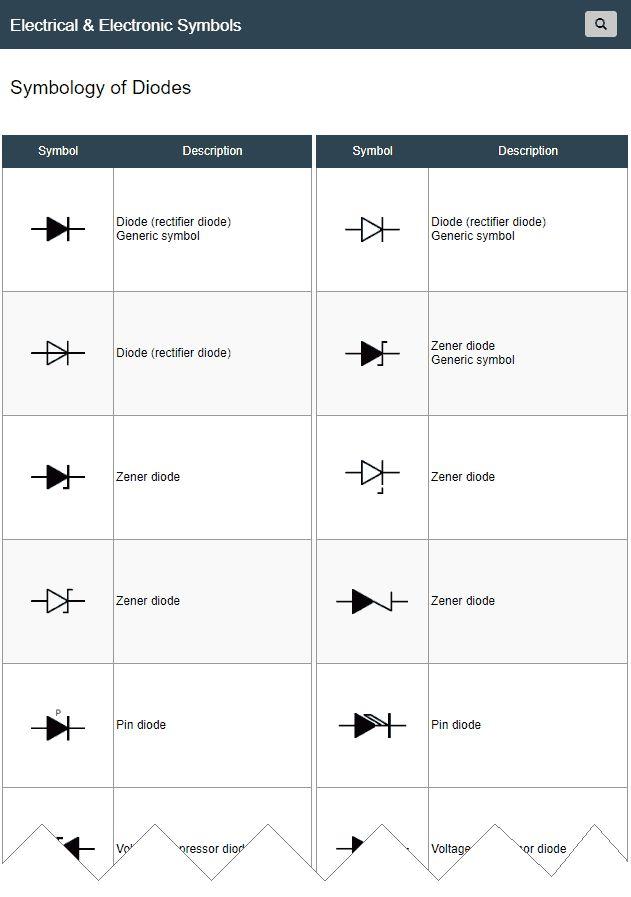 Electronic symbols diode symbols